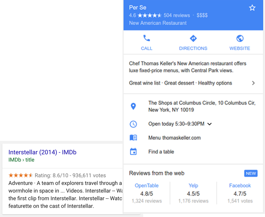 Optimization for rich snippets with reviews
