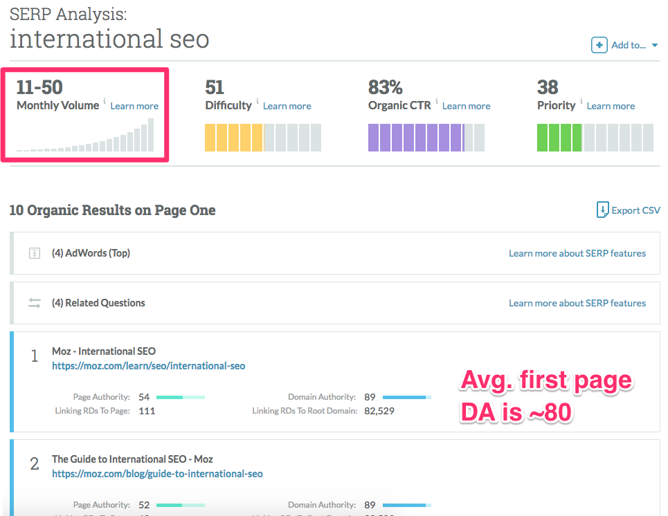 SERP analysis international seo