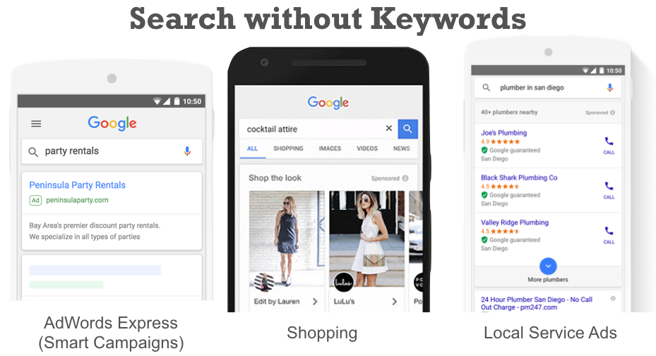 How to Do PPC Keyword Research
