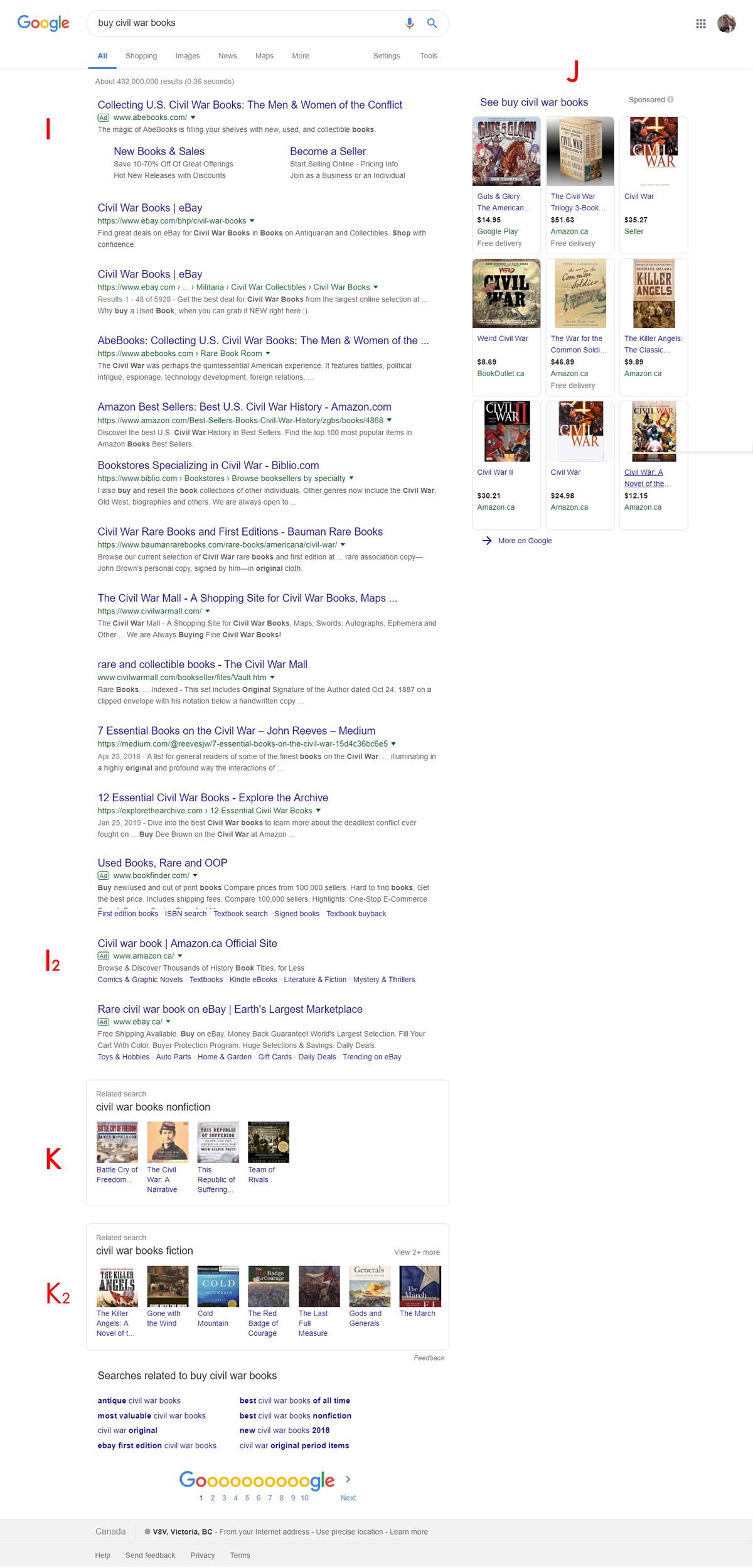 SERP layout with ads