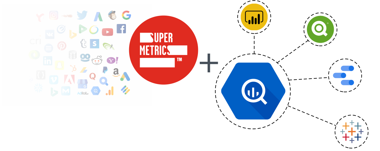 Supermetrics for BigQuery
