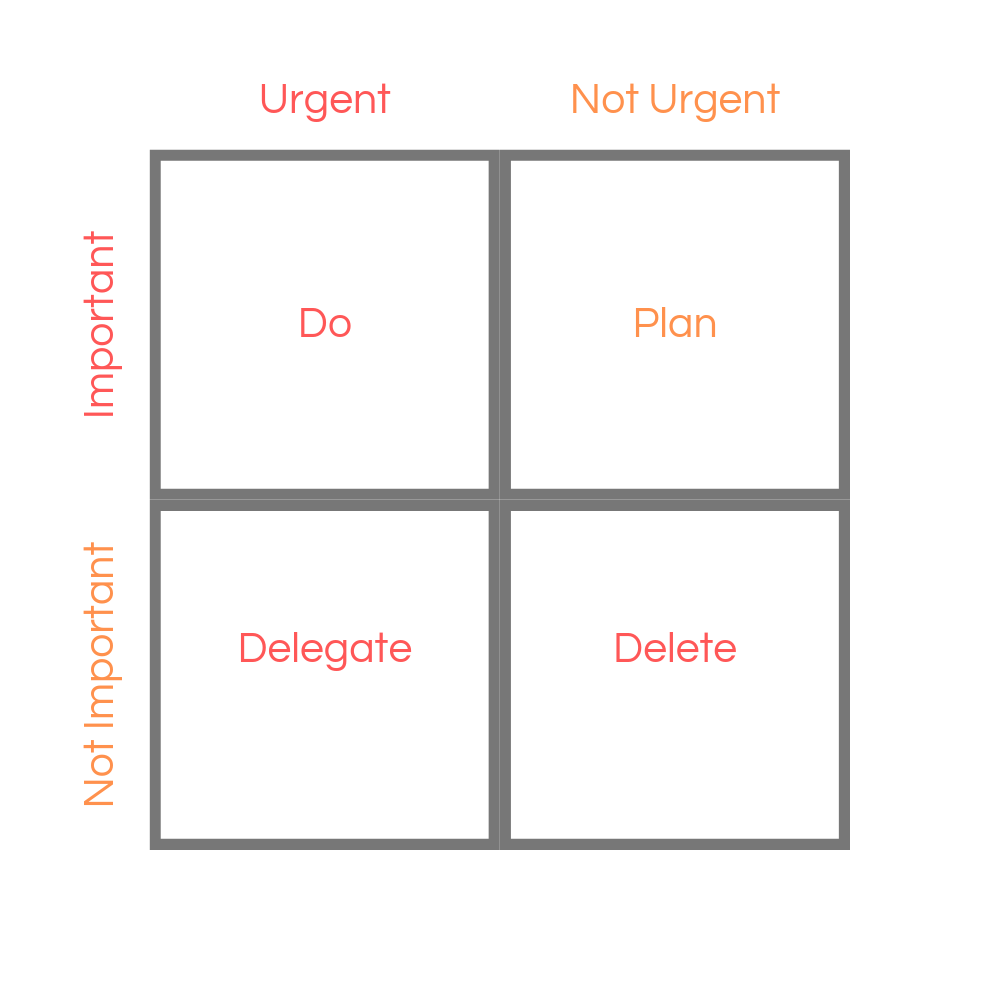 "The ""Eisenhower Matrix"" is a great tool for managing your workload"