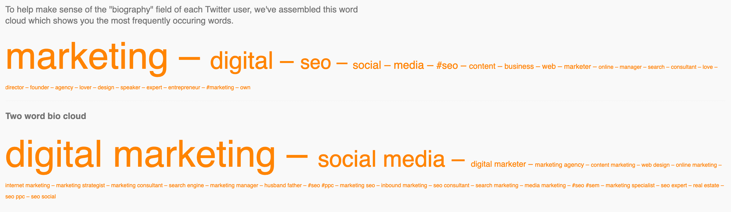 Followerwonk word cloud