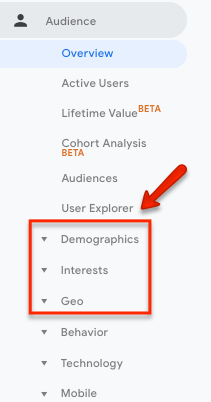 Audiencias en Google Analytics para alojamientos
