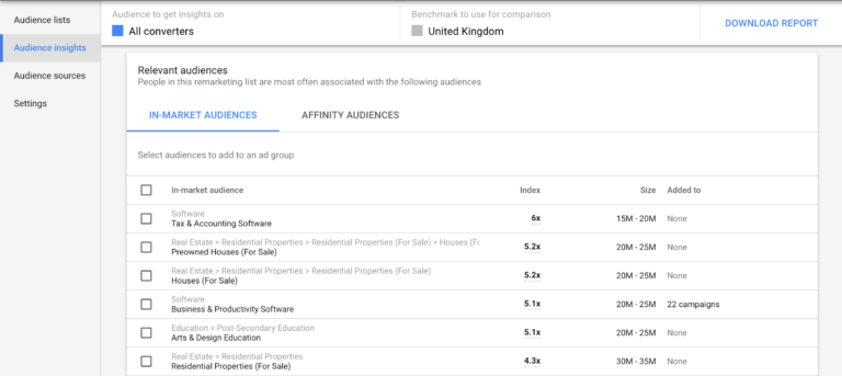 Audience Insights - Google Ads In-Market Audiences