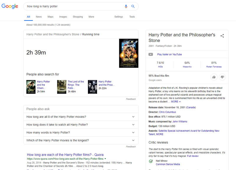SERP: How Long Is Harry Potter
