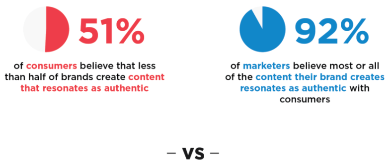 5 Trends to Know in SEO & Content Marketing