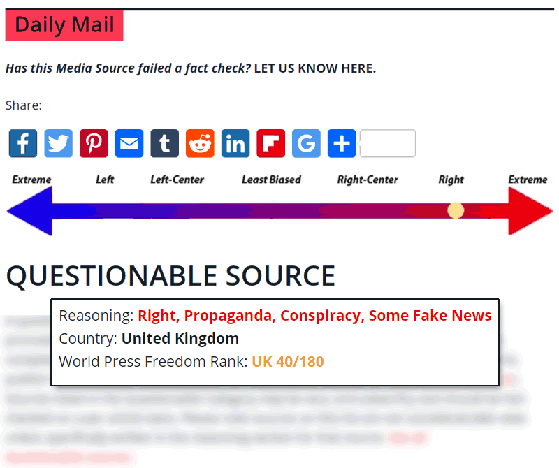 Screenshot from MediaBiasFactCheck.com showing a poor rating for the Daily Mail website.
