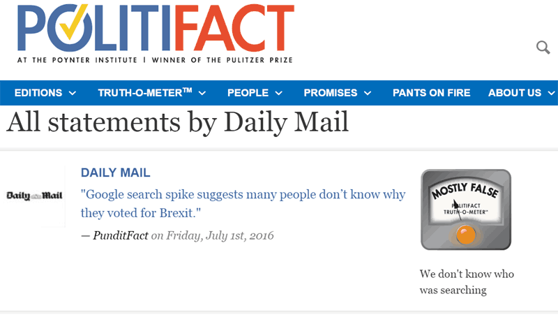 Screenshot of Politifact's page about the Daily Mail