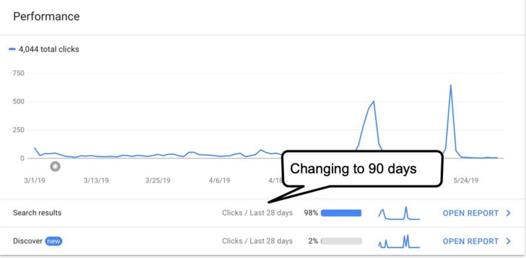 The Google Search Console now displays 90 days of search & # 038; Discover the data