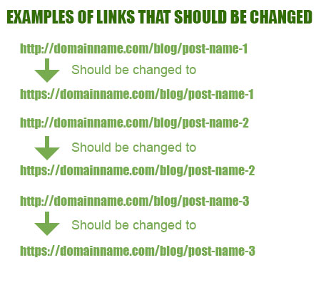Examples of links that should be changed from http:// to https://
