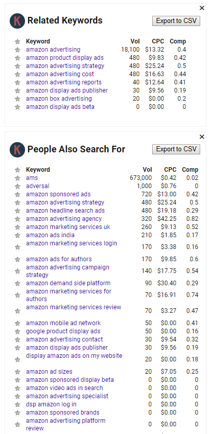 Keywords Everywhere For Amazon