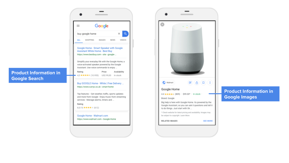 Product information in Google Search