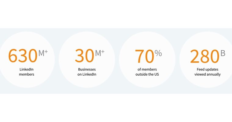 LinkedIn Introduces a Central Hub for Actionable Marketing Insights