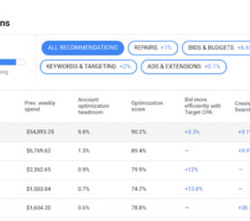 Google Ads Introduces Improved Keyword Recommendations