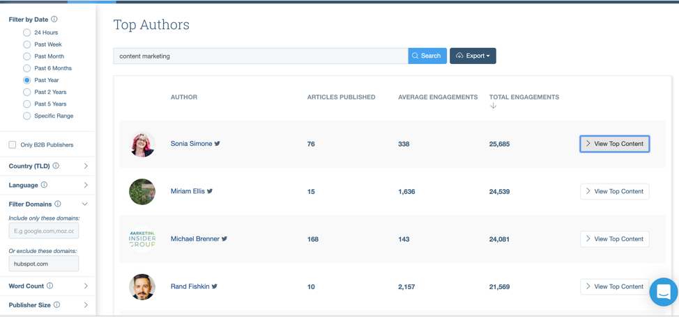 Top Authors - BuzzSumo