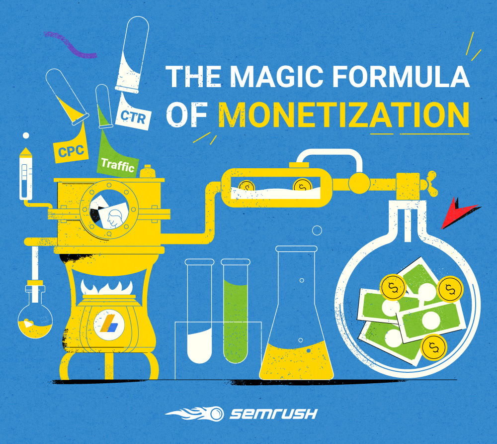 A picture illustrating the magic formula of online monetization
