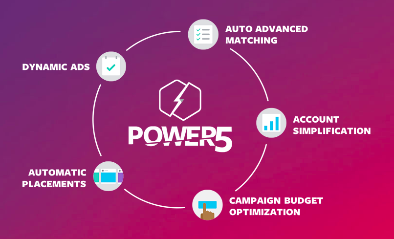 facebook ads power 5
