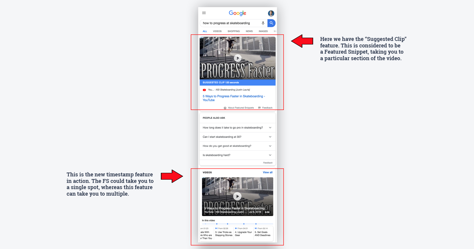 suggested clip with featured snippet vs key moments