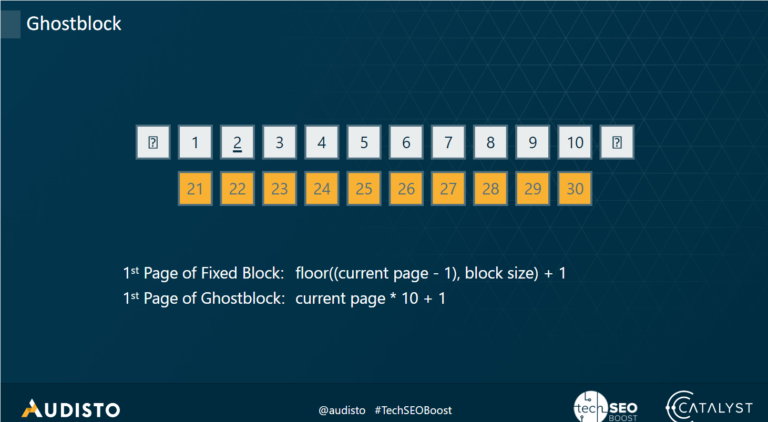 ghost block pagination