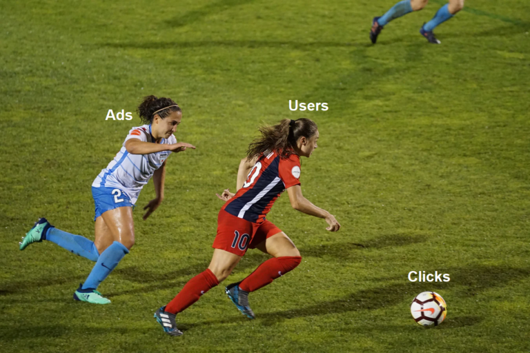 A meme of women soccer players chasing after the ball. The woman with the ball is the user, the woman chasing after her is the ad and the ball is the click