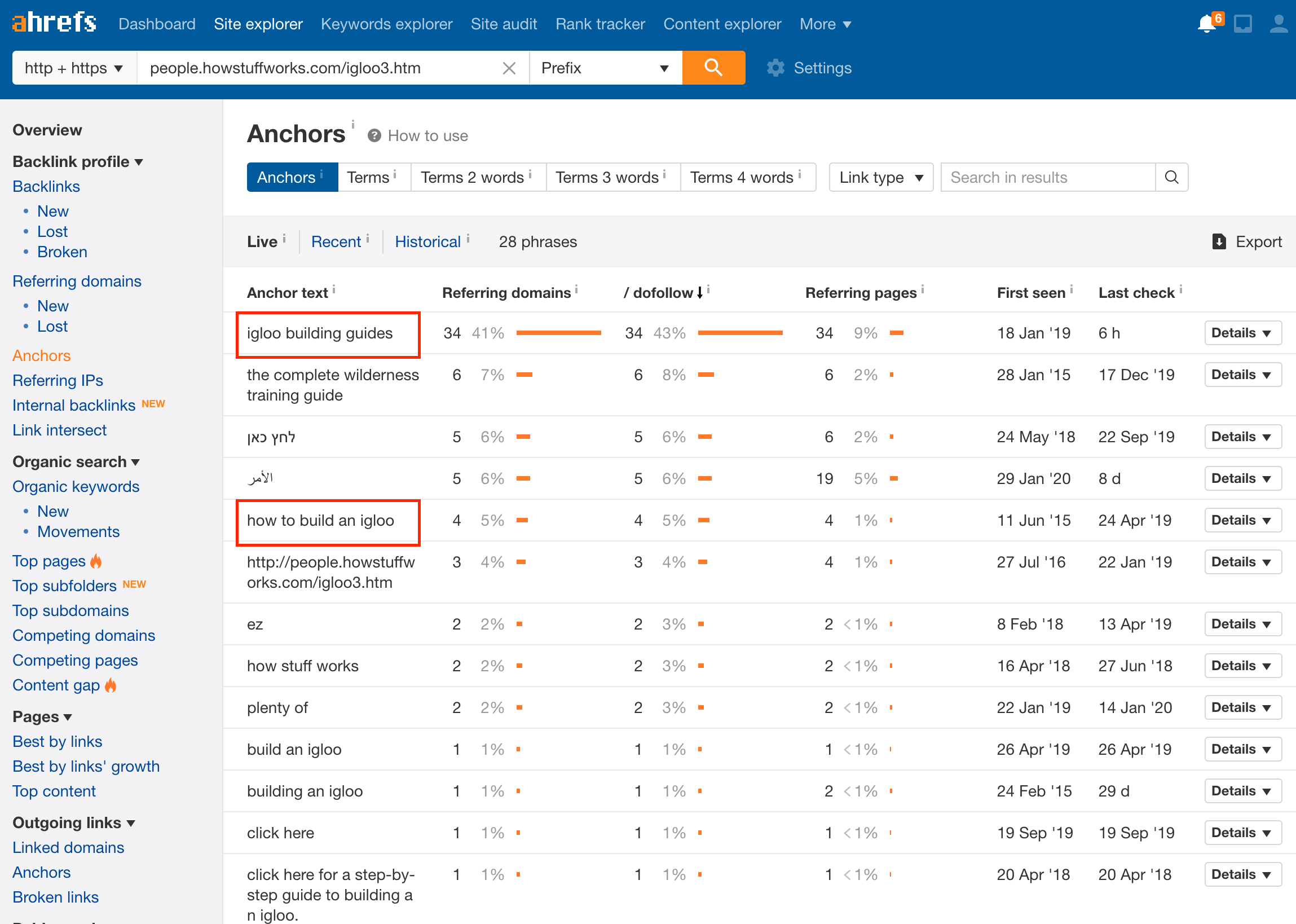 ahrefs screenshot showing anchor text