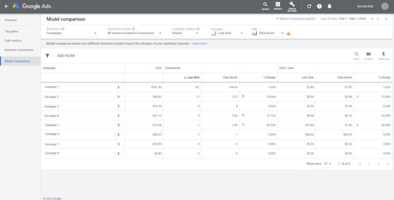 Google Ads Introduces New Reports, Removes & Combines Old Ones