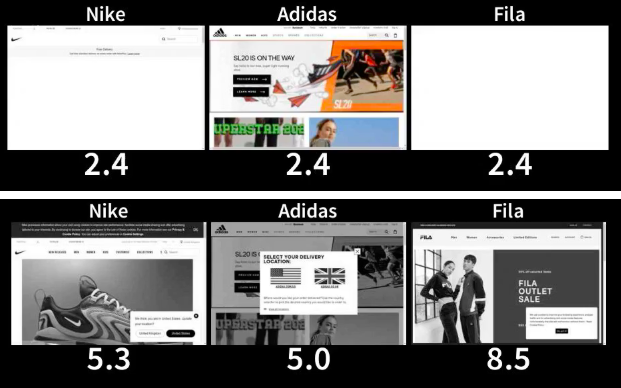 Web Page Test Visual Comparison