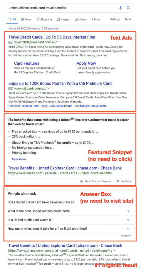Zero-Click Searches: How to Get Back Your Lost Google Traffic