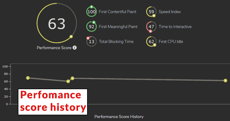 Screenshot of performance history