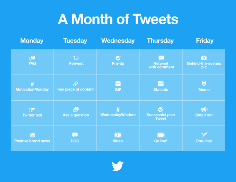 Twitter Gives Marketers a Content Calendar Full of Tweet Prompts