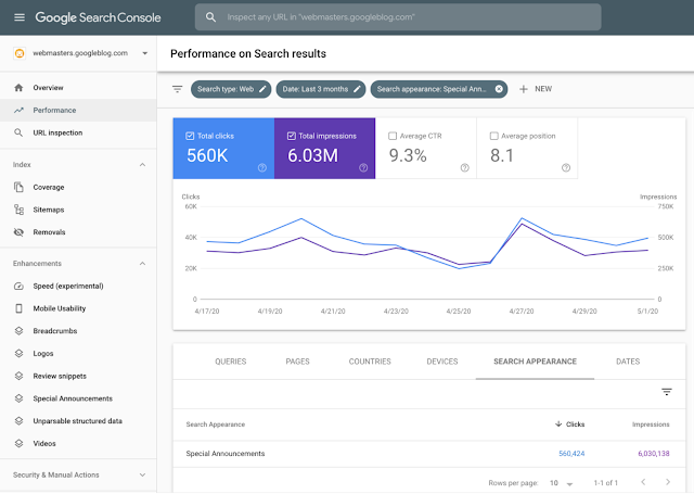 Google Search Console Reports on COVID-19 Special Announcement Schema