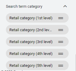 Google Ads Incorporates Retail Category Reporting