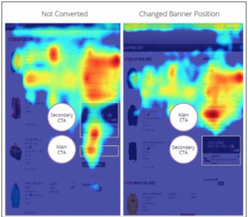 how to use heatmaps to improve SEO