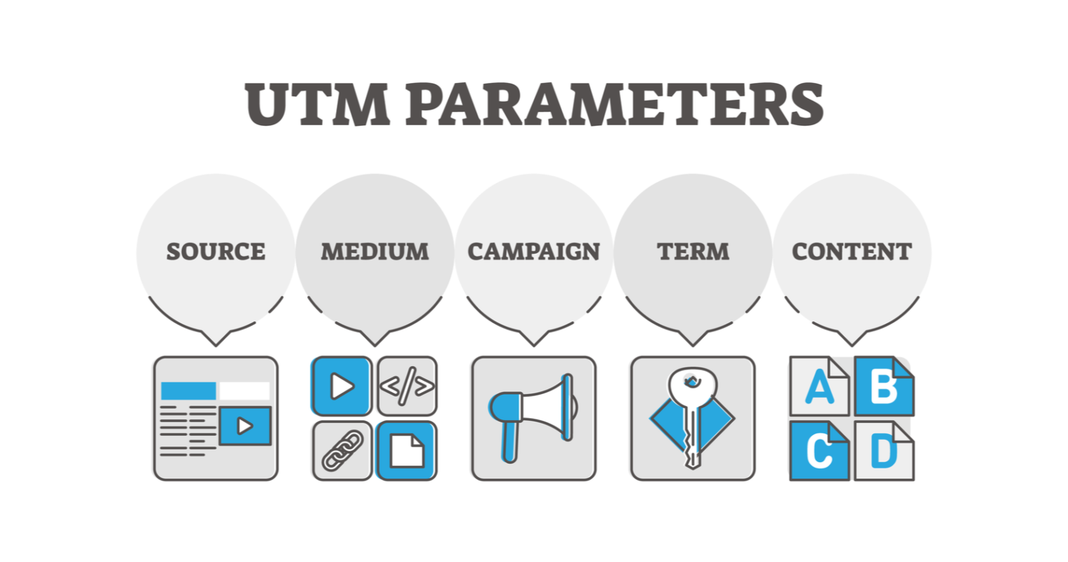 UTM Parameters Explained: A Complete Guide for Tracking Your URLs & Traffic