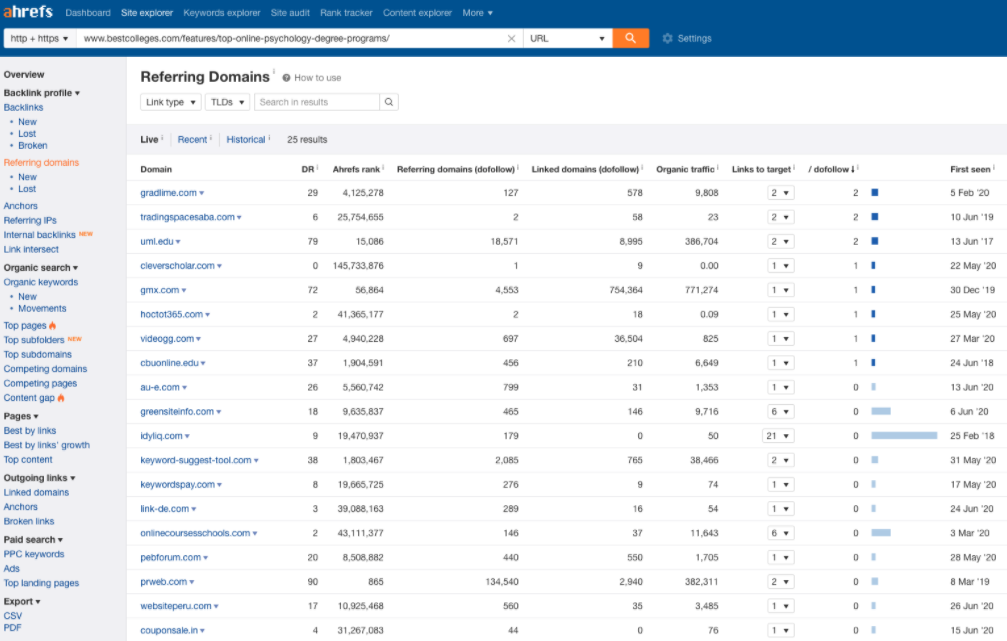 ahrefs link profile data