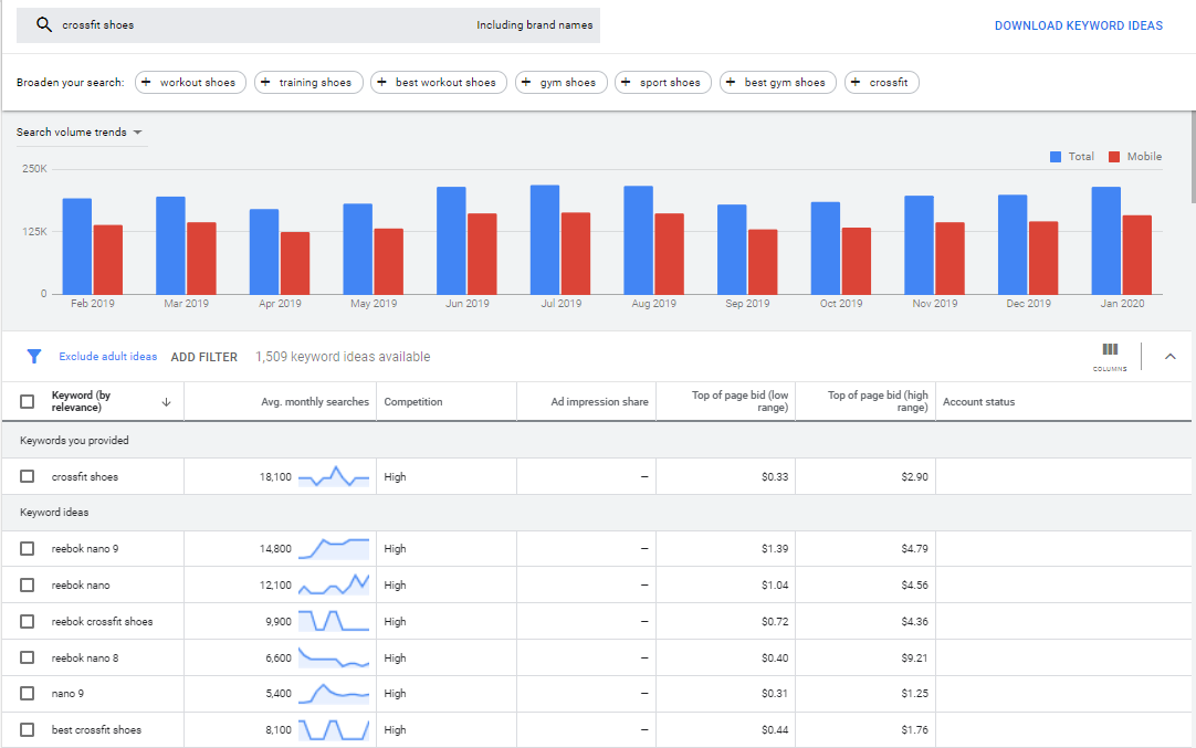 Top 10 Tools for Bulletproof SEO Content Strategies