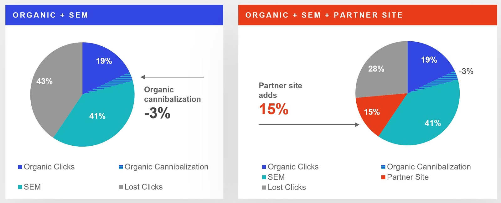 A 2-Step Solution to Battle Brand Squatting in PPC