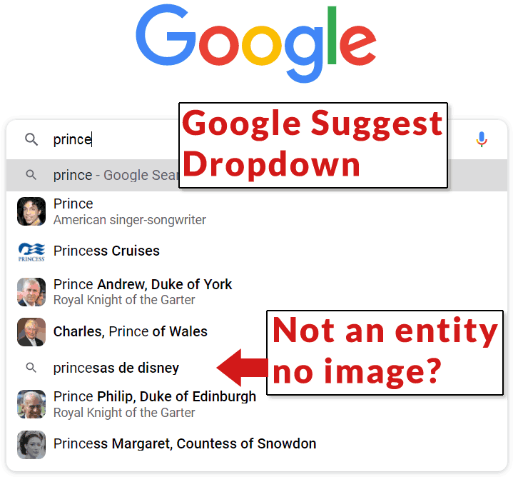 Screenshot of Google Suggest Dropdown