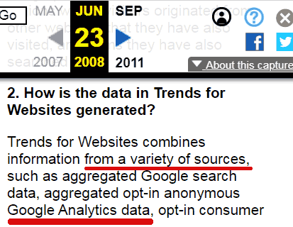Screenshot of Google Trends for Website Support Page