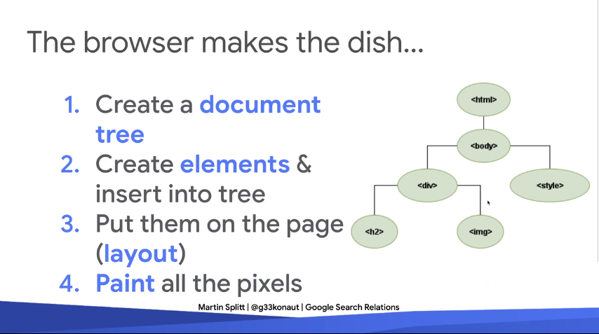 The browser makes the dish