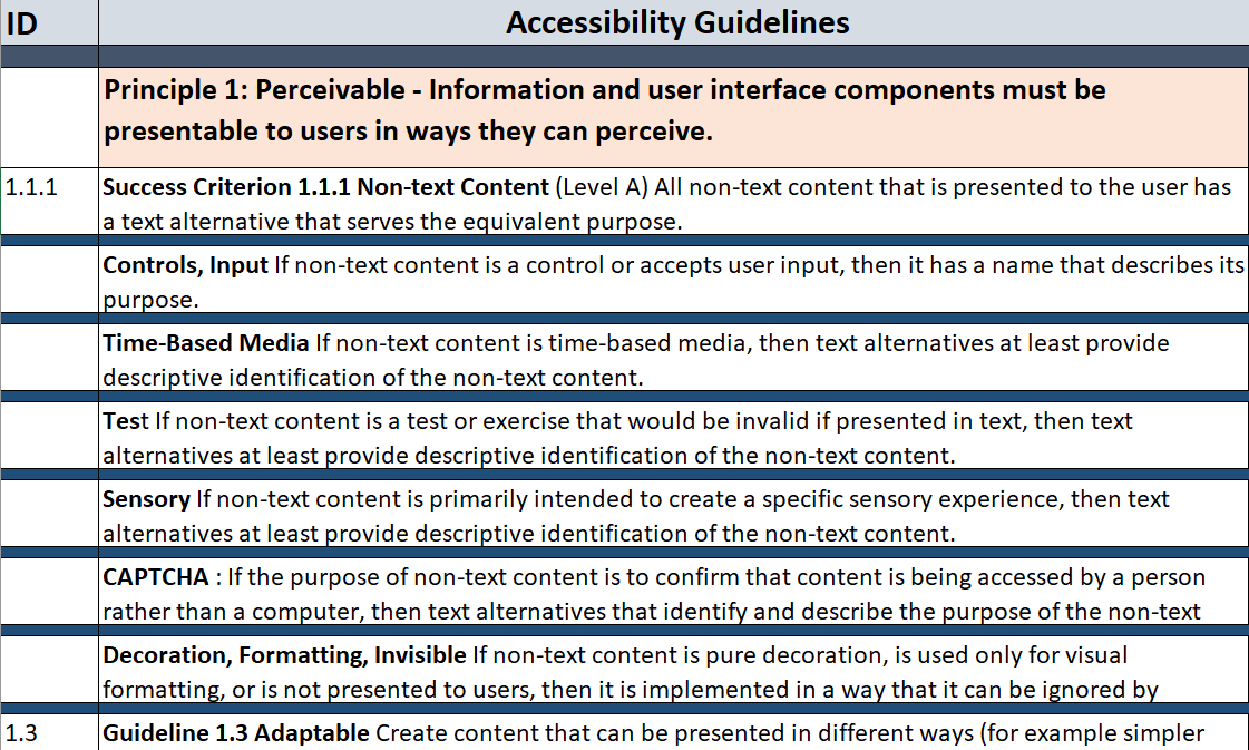 An example of an accessibility test plan.