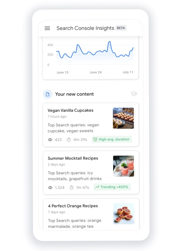 New Google Search Console Insights For Content Creators