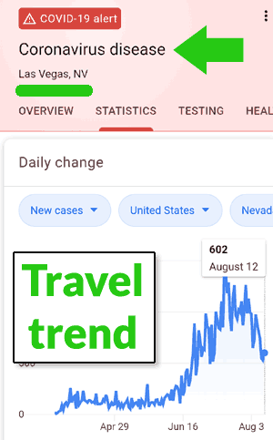 Screenshot of Google's Covid-19 trend for Las Vegas