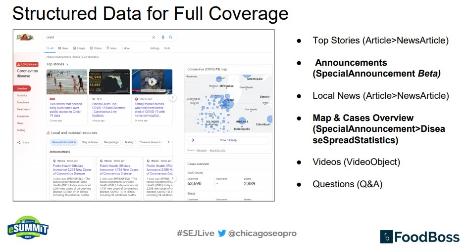 Structured data for full coverage