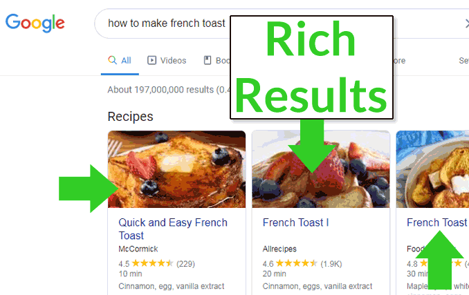 Screenshot of a Google rich result featuring images