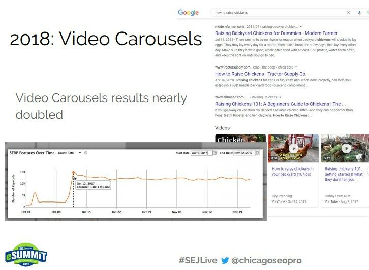 Video carousels