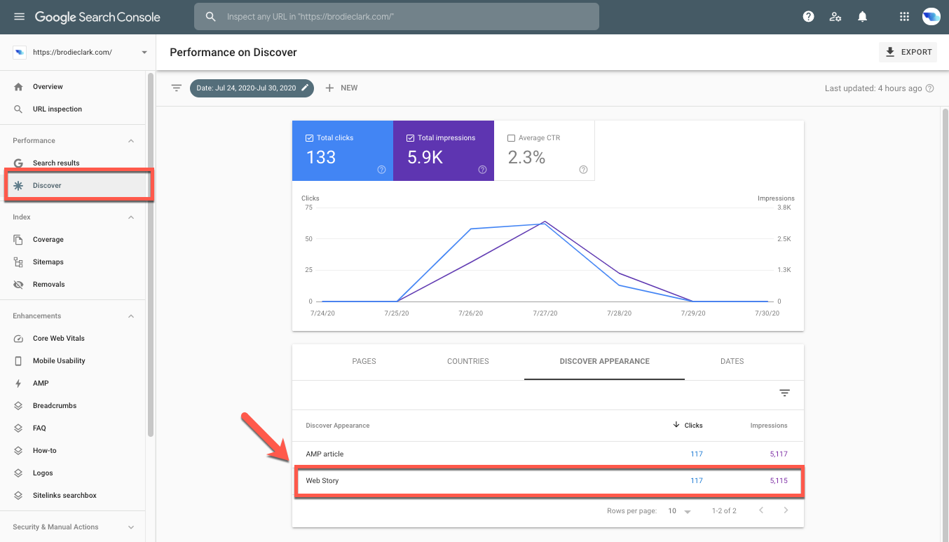 web story wordpress plugin google discover performance