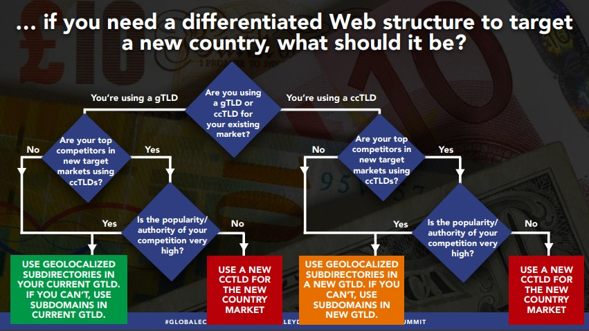 web structure