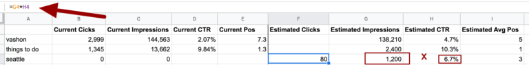 Estimating ROI calculating clicks from estimated CTR
